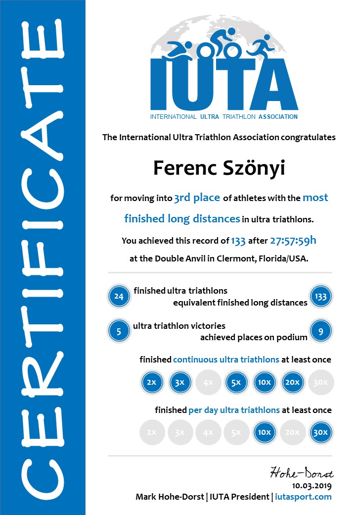 IUTA Certificate of Ference Szönyi, achieved March 2019